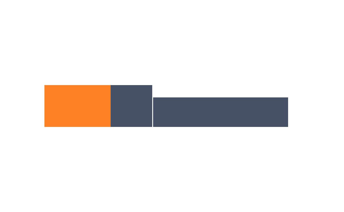 E-заем вход в личный кабинет: регистрация, оплатить займ онлайн, отзывы клиентов